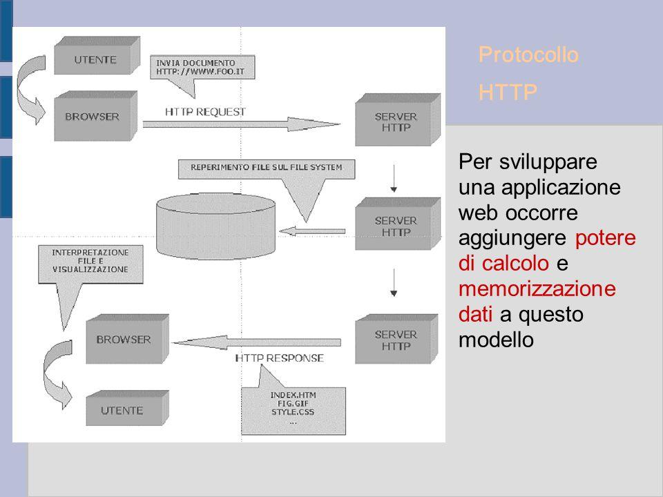 Protocollo HTTP Per sviluppare una applicazione web occorre aggiungere potere di calcolo e memorizzazione dati a questo modello