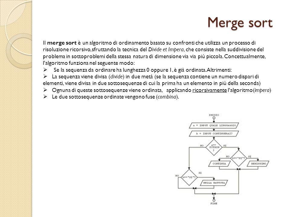 Merge sort Il merge sort è un algoritmo di ordinamento basato su confronti che utilizza un processo di risoluzione ricorsivo, sfruttando la tecnica de