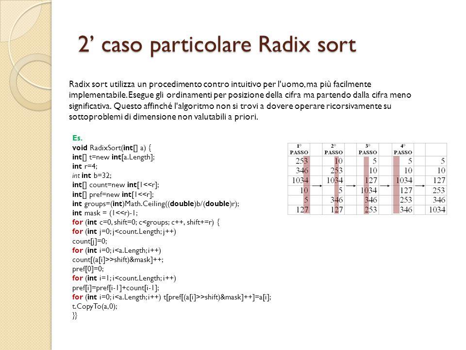 2' caso particolare Radix sort Radix sort utilizza un procedimento contro intuitivo per l'uomo, ma più facilmente implementabile. Esegue gli ordinamen