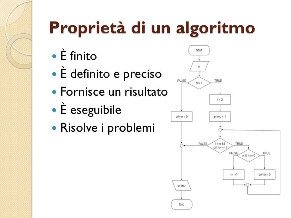 Algoritmo di ordinamento Un algoritmo di ordinamento è un algoritmo che viene utilizzato per elencare gli elementi di un insieme secondo una sequenza stabilita da una relazione d ordine (ES.