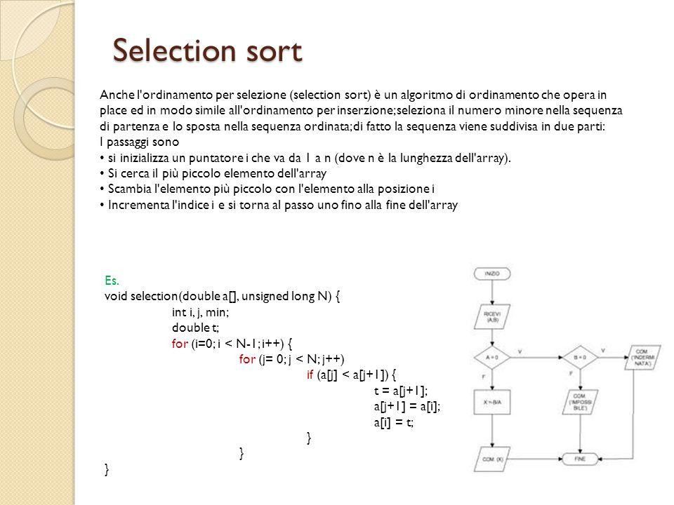 Bubble sort Il bubblesort è un algoritmo iterativo, ovvero basato sulla ripetizione di un procedimento fondamentale.