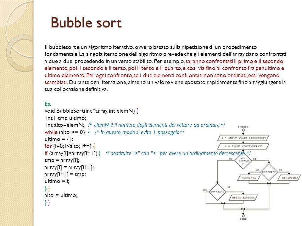 Bubble sort Il bubblesort è un algoritmo iterativo, ovvero basato sulla ripetizione di un procedimento fondamentale. La singola iterazione dell'algori