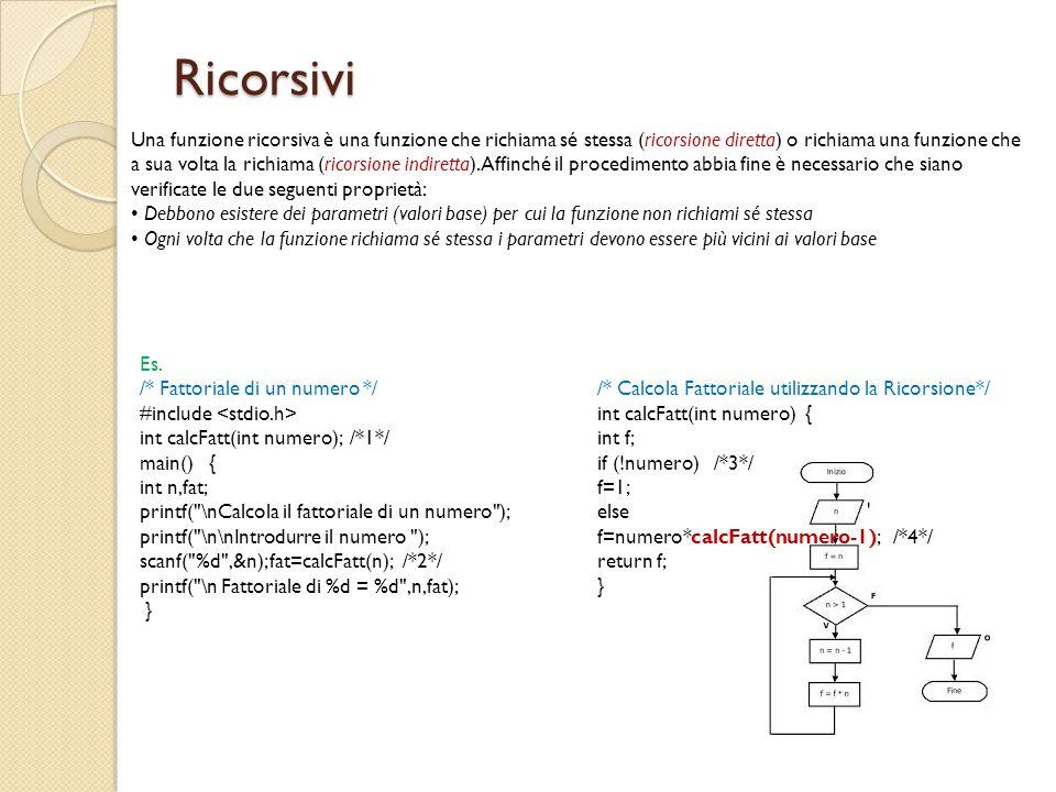 Ricorsivi Una funzione ricorsiva è una funzione che richiama sé stessa (ricorsione diretta) o richiama una funzione che a sua volta la richiama (ricor