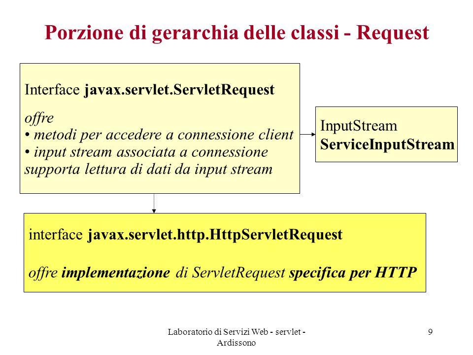 Laboratorio di Servizi Web - servlet - Ardissono 10 Porzione di gerarchia delle classi - Response Interface javax.servlet.ServletResponse offre metodi per accedere a connessione client output stream associata a connessione supporta scrittura dati per client interface javax.servlet.http.HttpServletResponse offre implementazione di ServletResponse specifica per HTTP OutputStream ServiceOutputStream