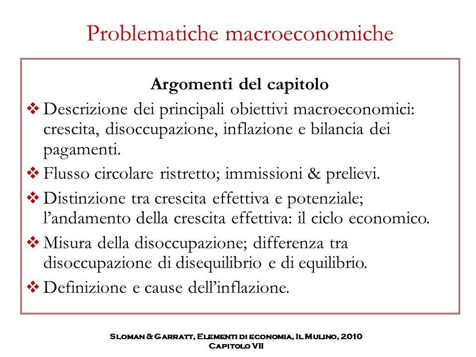 Sloman & Garratt, Elementi di economia, Il Mulino, 2010 Capitolo VII Problematiche macroeconomiche Argomenti del capitolo  Descrizione dei principali