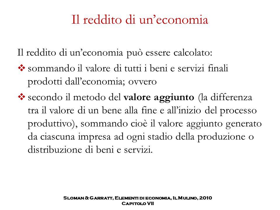 Sloman & Garratt, Elementi di economia, Il Mulino, 2010 Capitolo VII Il reddito di un'economia Il reddito di un'economia può essere calcolato:  somma