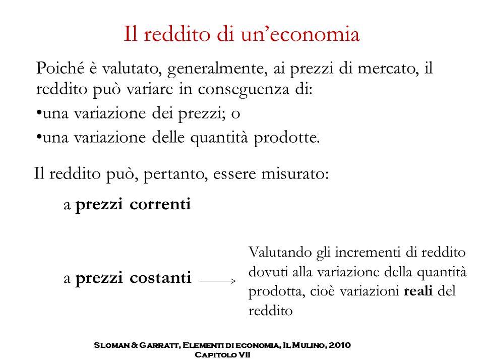 Sloman & Garratt, Elementi di economia, Il Mulino, 2010 Capitolo VII Il reddito di un'economia Poiché è valutato, generalmente, ai prezzi di mercato,