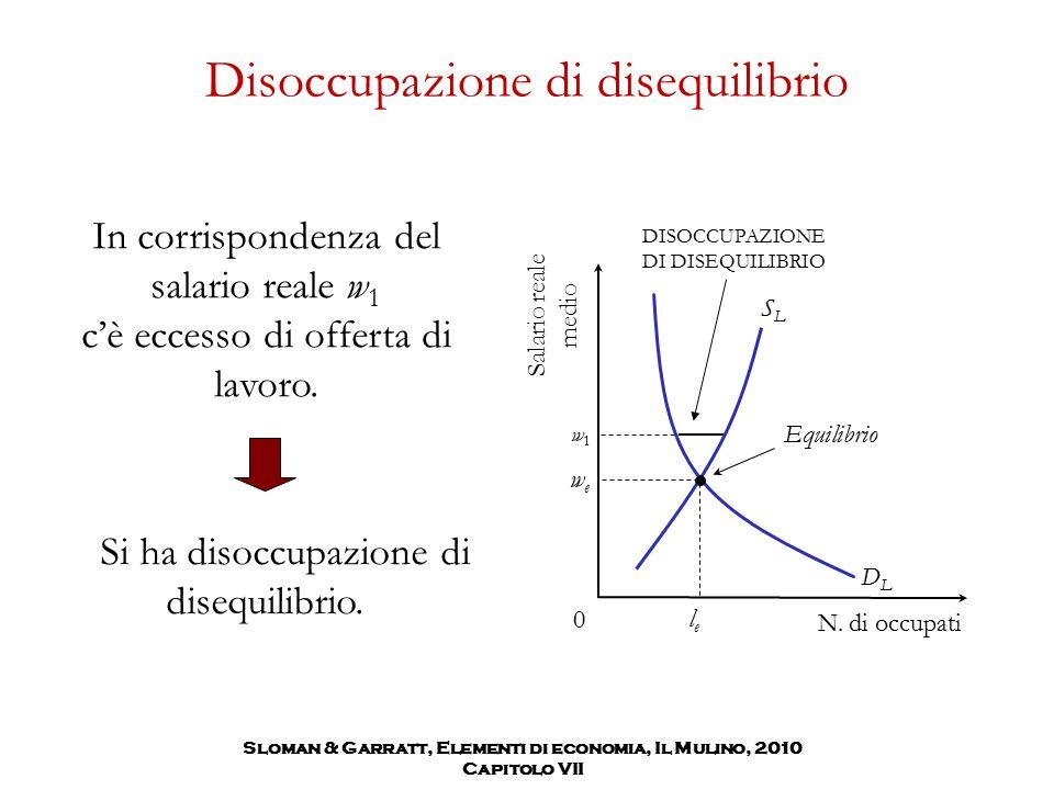 Sloman & Garratt, Elementi di economia, Il Mulino, 2010 Capitolo VII Disoccupazione di disequilibrio Si ha disoccupazione di disequilibrio. In corrisp