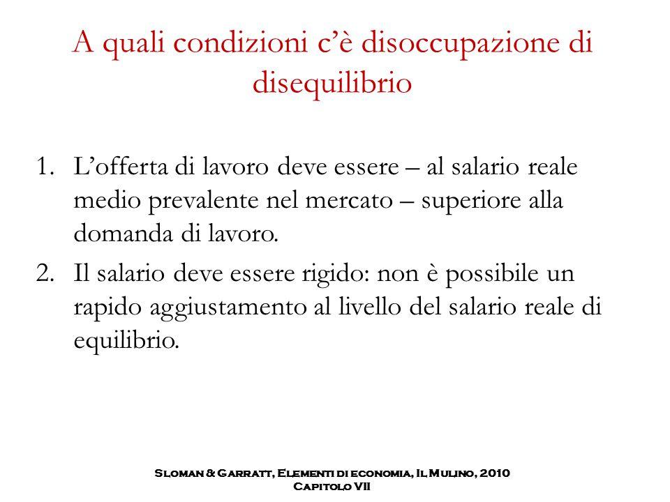 Sloman & Garratt, Elementi di economia, Il Mulino, 2010 Capitolo VII A quali condizioni c'è disoccupazione di disequilibrio 1.L'offerta di lavoro deve