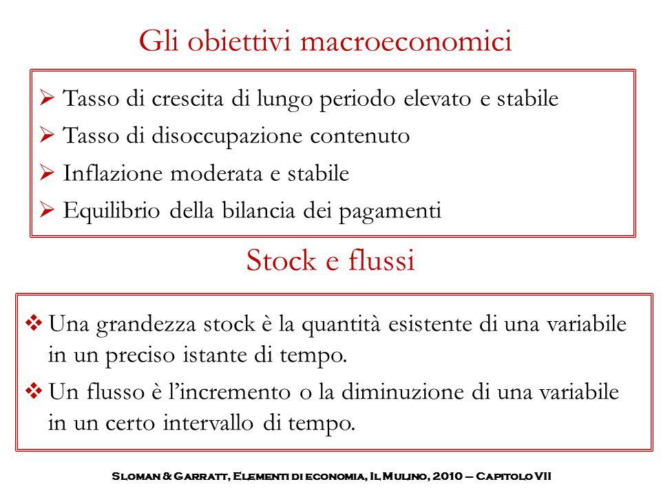 Gli obiettivi macroeconomici  Tasso di crescita di lungo periodo elevato e stabile  Tasso di disoccupazione contenuto  Inflazione moderata e stabil