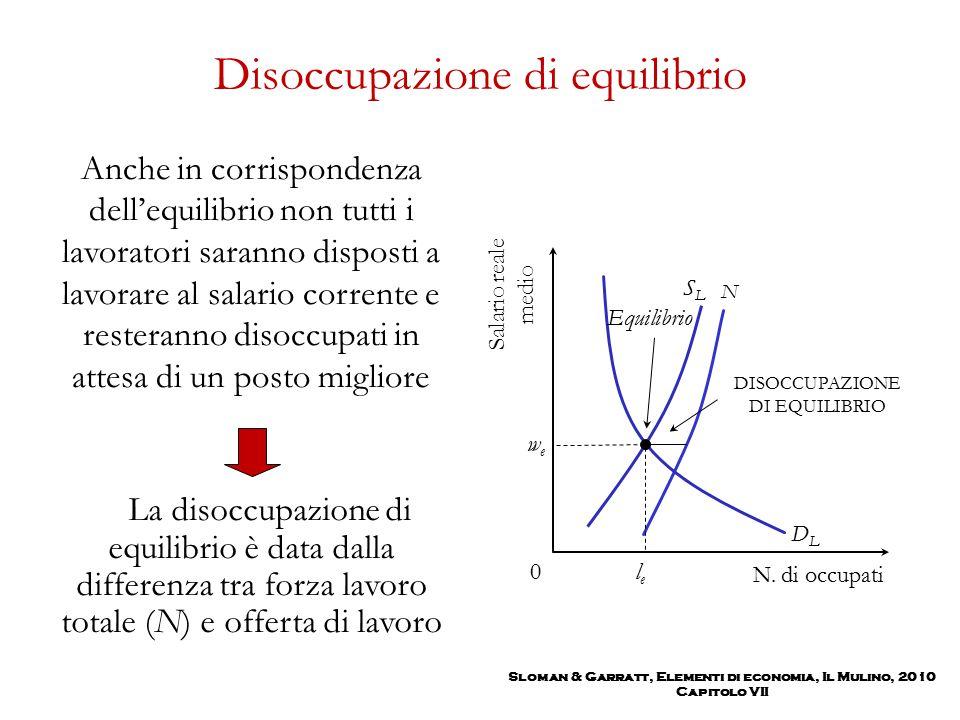 Sloman & Garratt, Elementi di economia, Il Mulino, 2010 Capitolo VII Disoccupazione di equilibrio La disoccupazione di equilibrio è data dalla differe