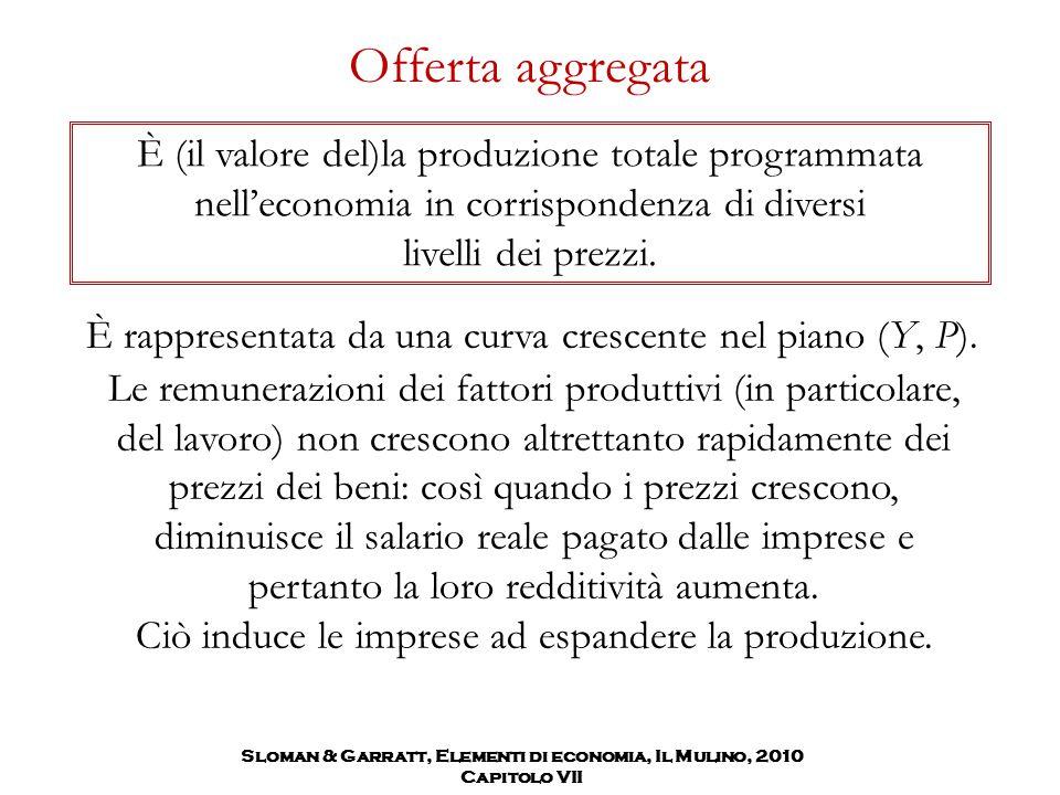 Sloman & Garratt, Elementi di economia, Il Mulino, 2010 Capitolo VII Offerta aggregata È rappresentata da una curva crescente nel piano (Y, P). Le rem
