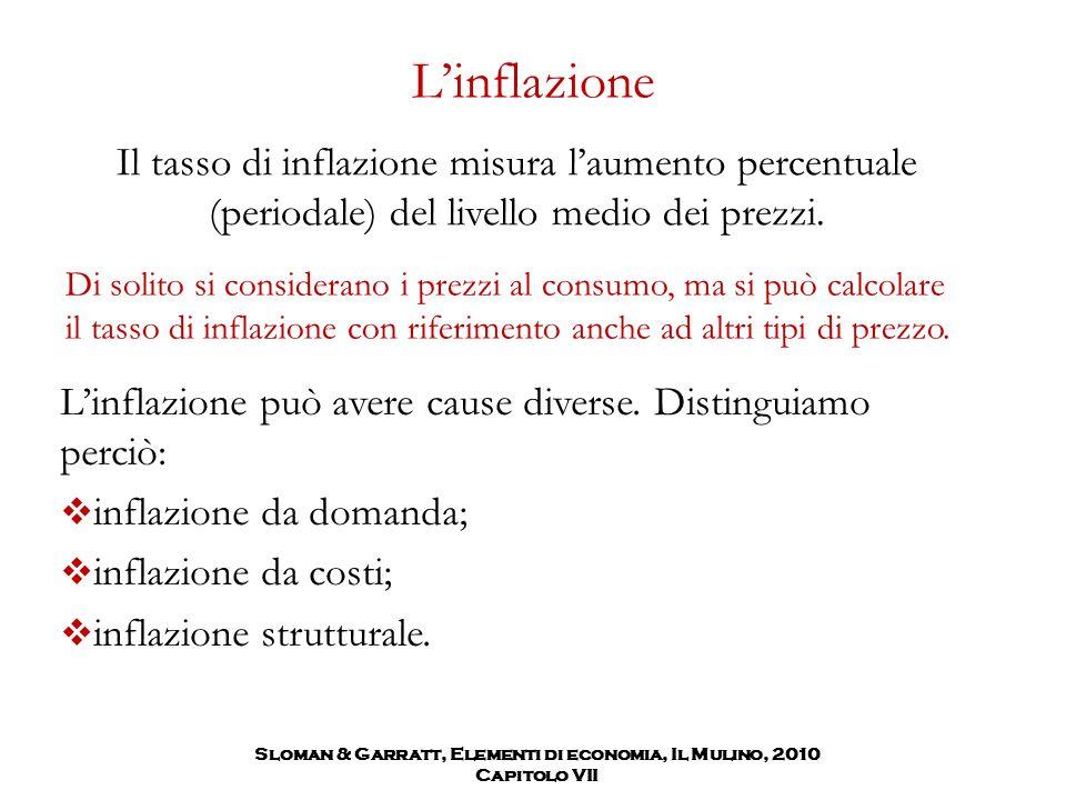 Sloman & Garratt, Elementi di economia, Il Mulino, 2010 Capitolo VII L'inflazione Il tasso di inflazione misura l'aumento percentuale (periodale) del