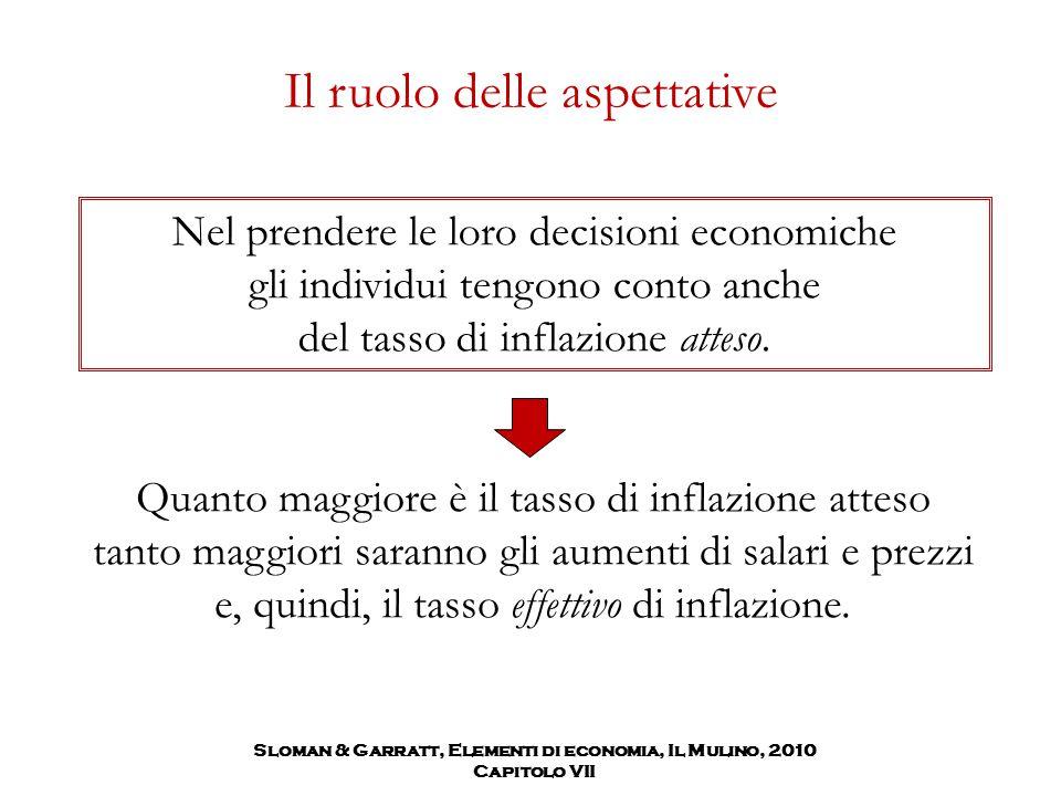 Sloman & Garratt, Elementi di economia, Il Mulino, 2010 Capitolo VII Il ruolo delle aspettative Nel prendere le loro decisioni economiche gli individu