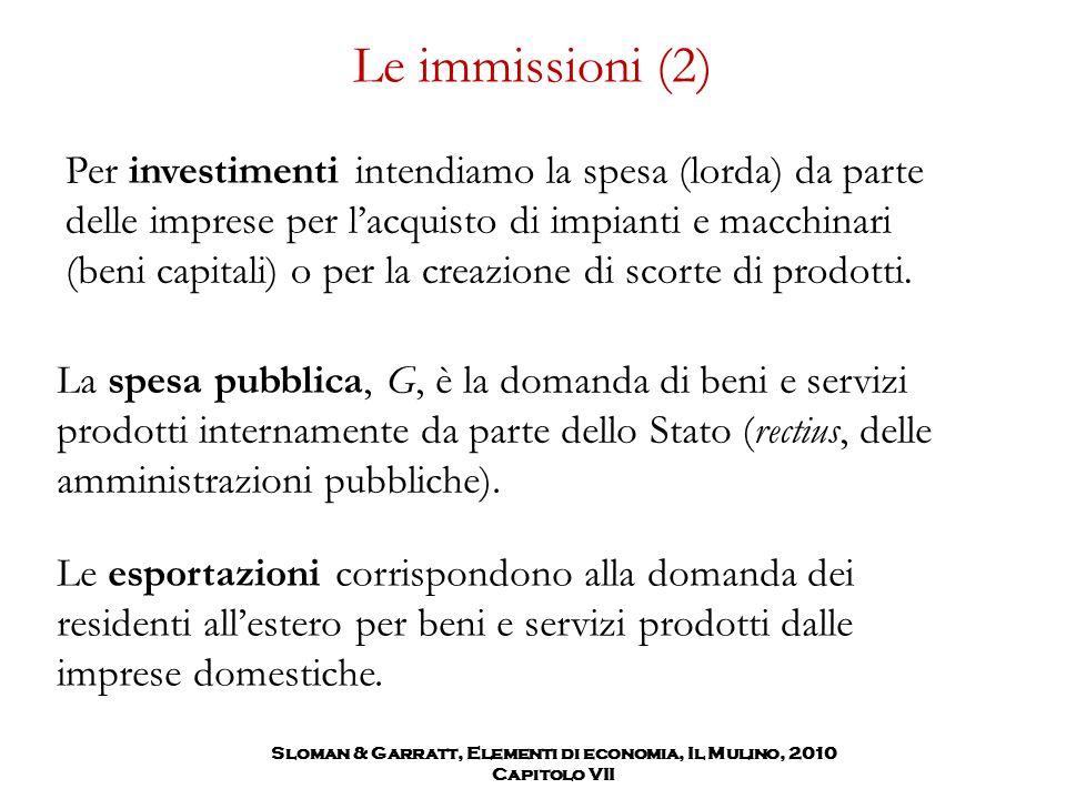 Le immissioni (2) Sloman & Garratt, Elementi di economia, Il Mulino, 2010 Capitolo VII Per investimenti intendiamo la spesa (lorda) da parte delle imp