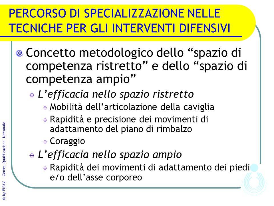"""© by FIPAV - Centro Qualificazione Nazionale PERCORSO DI SPECIALIZZAZIONE NELLE TECNICHE PER GLI INTERVENTI DIFENSIVI Concetto metodologico dello """"spa"""