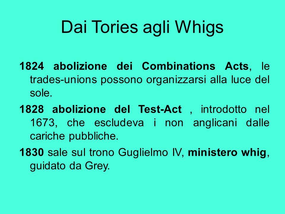 Dai Tories agli Whigs 1824 abolizione dei Combinations Acts, le trades-unions possono organizzarsi alla luce del sole. 1828 abolizione del Test-Act, i