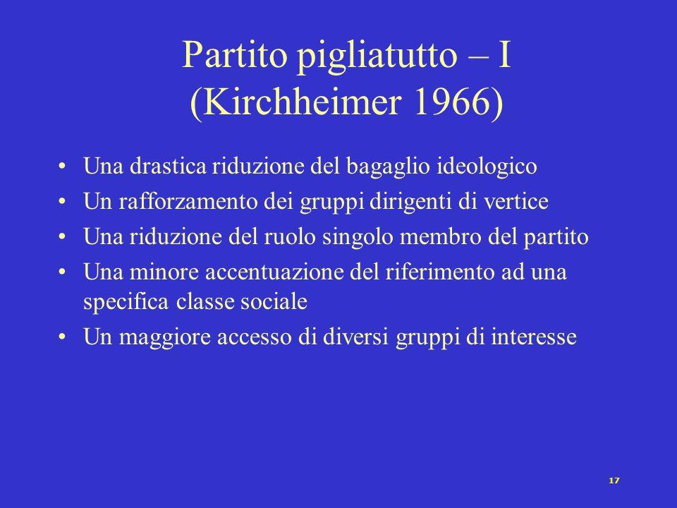 17 Partito pigliatutto – I (Kirchheimer 1966) Una drastica riduzione del bagaglio ideologico Un rafforzamento dei gruppi dirigenti di vertice Una ridu