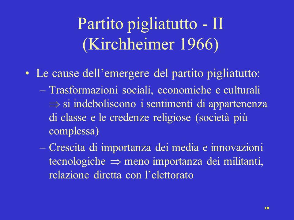 18 Partito pigliatutto - II (Kirchheimer 1966) Le cause dell'emergere del partito pigliatutto: –Trasformazioni sociali, economiche e culturali  si in