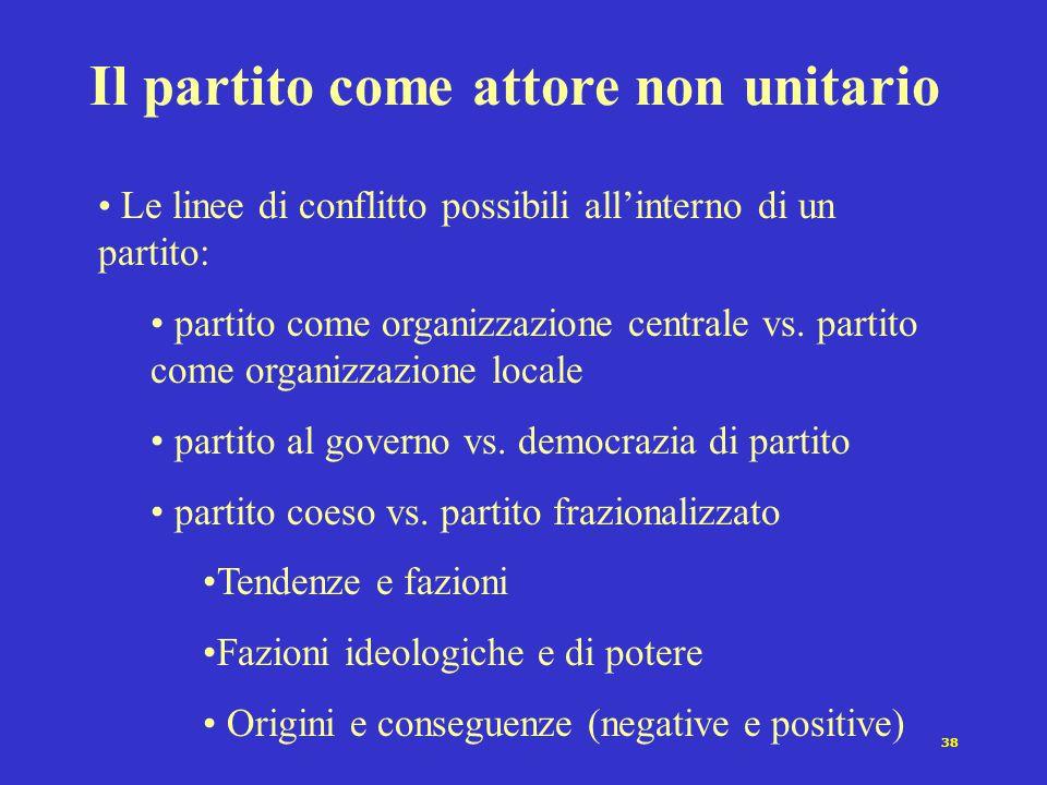 38 Il partito come attore non unitario Le linee di conflitto possibili all'interno di un partito: partito come organizzazione centrale vs. partito com