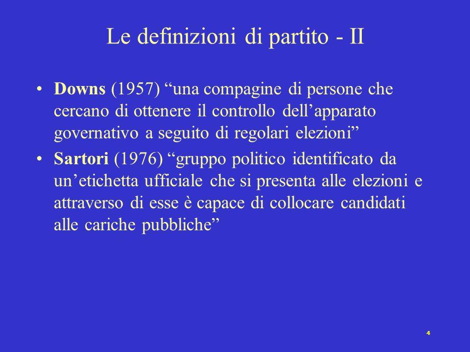 """4 Le definizioni di partito - II Downs (1957) """"una compagine di persone che cercano di ottenere il controllo dell'apparato governativo a seguito di re"""