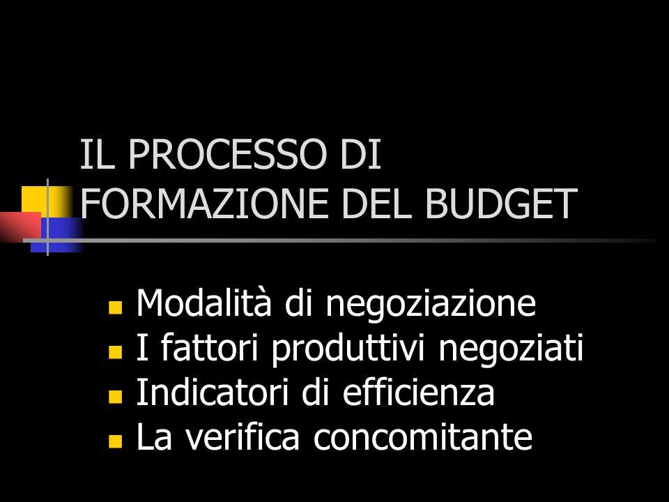 IL PROCESSO DI FORMAZIONE DEL BUDGET Modalità di negoziazione I fattori produttivi negoziati Indicatori di efficienza La verifica concomitante