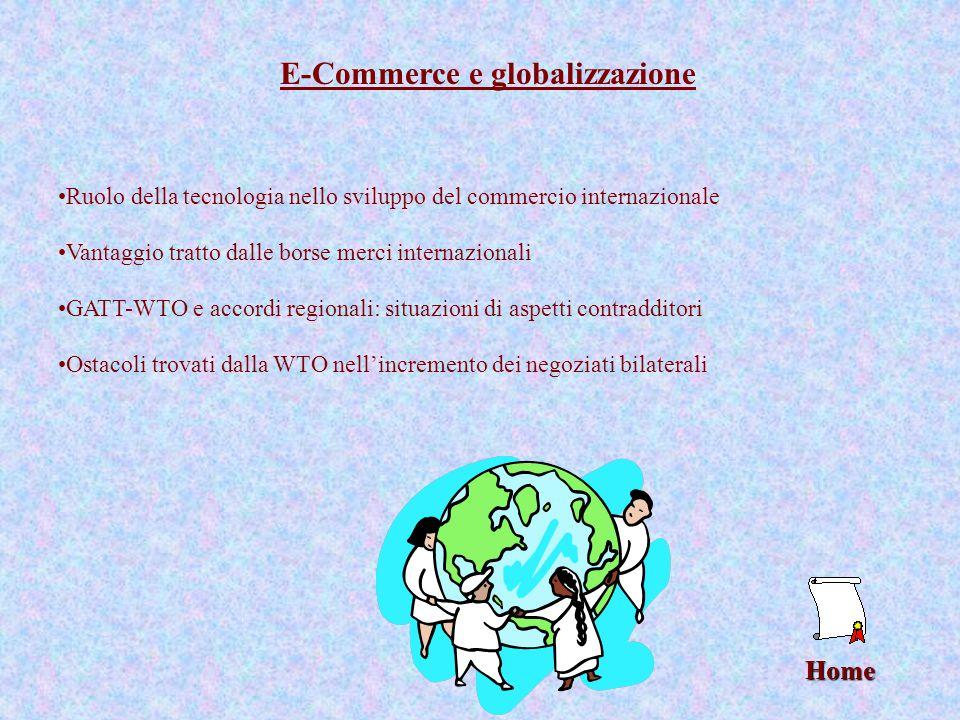 Home E-Commerce e globalizzazione Ruolo della tecnologia nello sviluppo del commercio internazionale Vantaggio tratto dalle borse merci internazionali GATT-WTO e accordi regionali: situazioni di aspetti contradditori Ostacoli trovati dalla WTO nell'incremento dei negoziati bilaterali