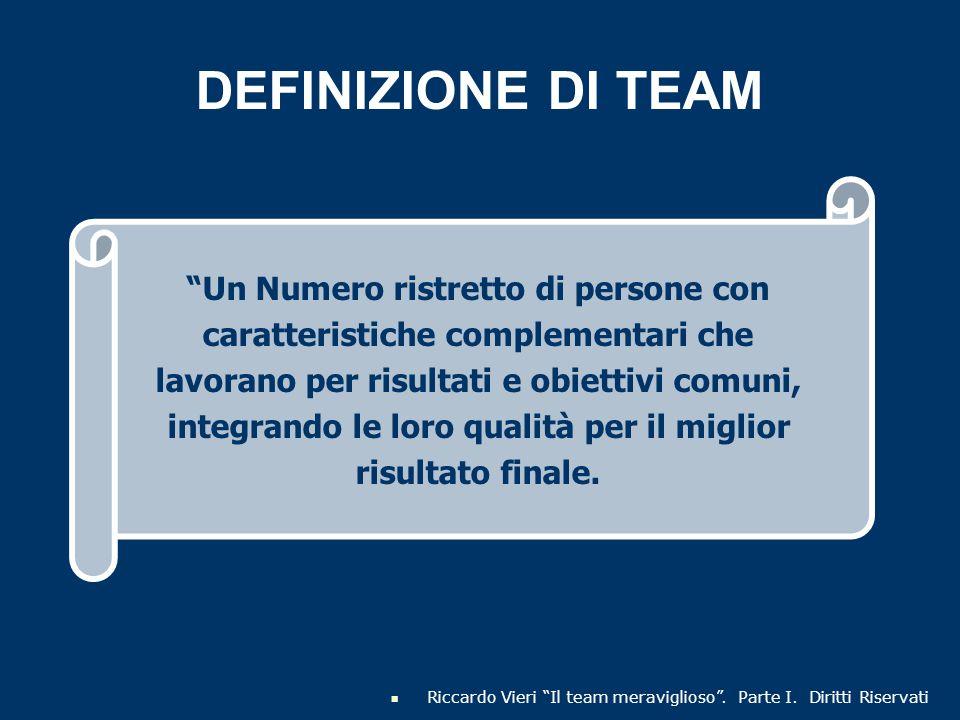 """DEFINIZIONE DI TEAM """"Un Numero ristretto di persone con caratteristiche complementari che lavorano per risultati e obiettivi comuni, integrando le lor"""