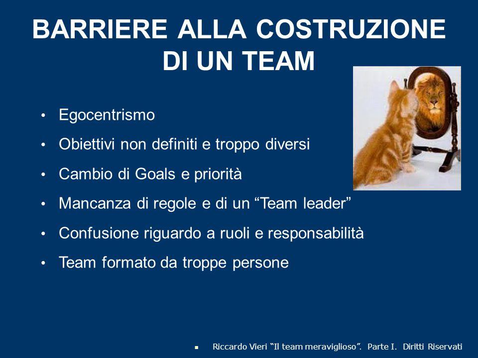 """BARRIERE ALLA COSTRUZIONE DI UN TEAM Egocentrismo Obiettivi non definiti e troppo diversi Cambio di Goals e priorità Mancanza di regole e di un """"Team"""