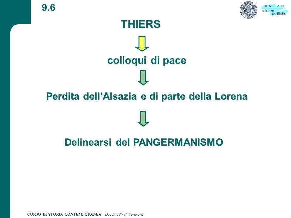 9.6THIERS Perdita dell'Alsazia e di parte della Lorena colloqui di pace PANGERMANISMO Delinearsi del PANGERMANISMO