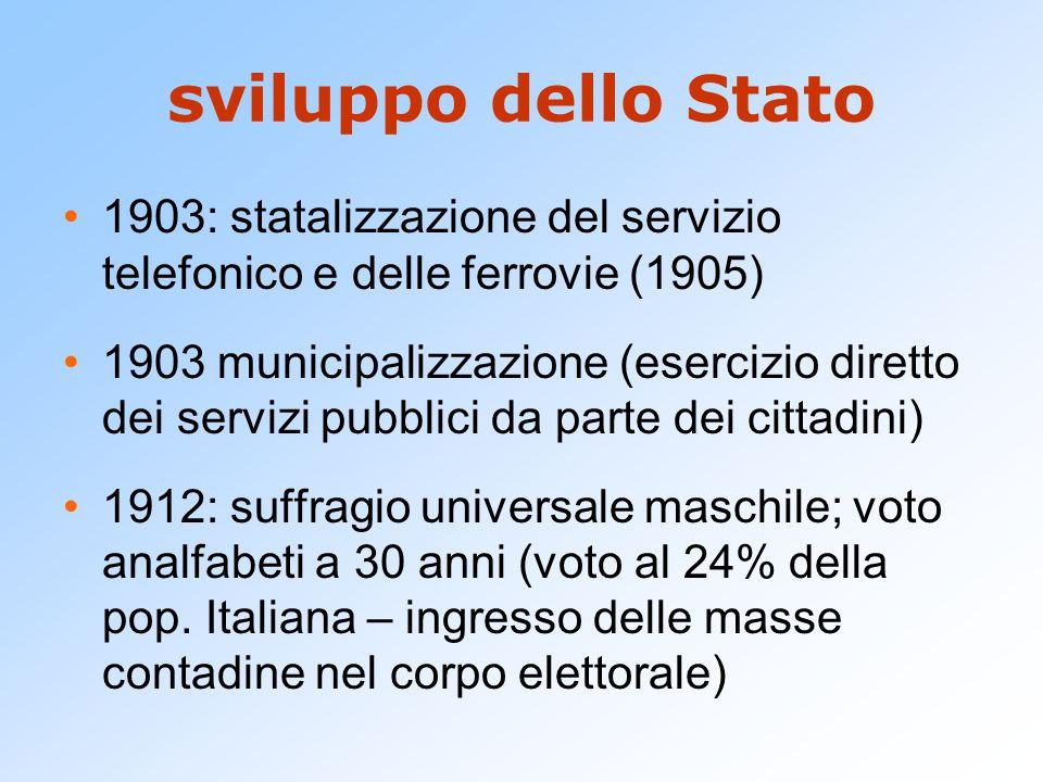 sviluppo dello Stato 1903: statalizzazione del servizio telefonico e delle ferrovie (1905) 1903 municipalizzazione (esercizio diretto dei servizi pubb