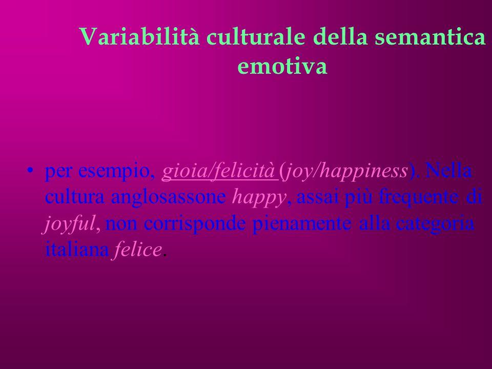 Variabilità culturale della semantica emotiva per esempio, gioia/felicità (joy/happiness).