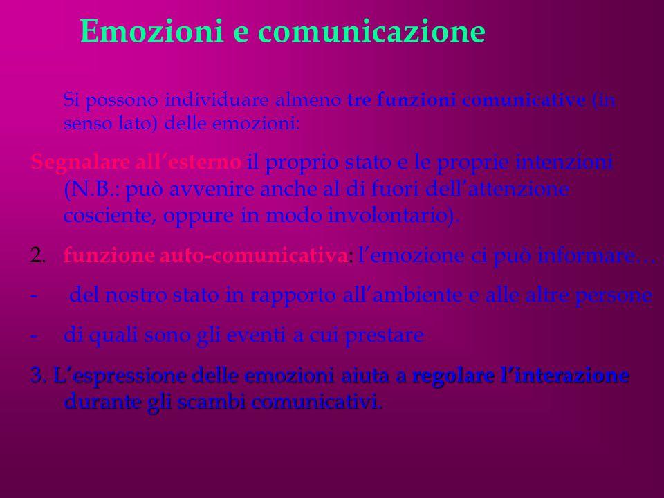 Emozioni e comunicazione Si possono individuare almeno tre funzioni comunicative (in senso lato) delle emozioni: Segnalare all'esterno il proprio stato e le proprie intenzioni (N.B.: può avvenire anche al di fuori dell'attenzione cosciente, oppure in modo involontario).