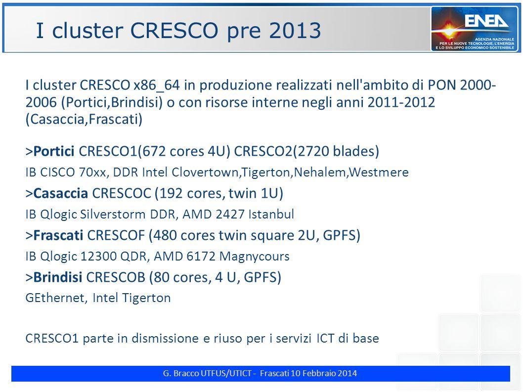 G. Bracco UTFUS/UTICT - Frascati 10 Febbraio 2014 ENE I cluster CRESCO pre 2013 I cluster CRESCO x86_64 in produzione realizzati nell'ambito di PON 20