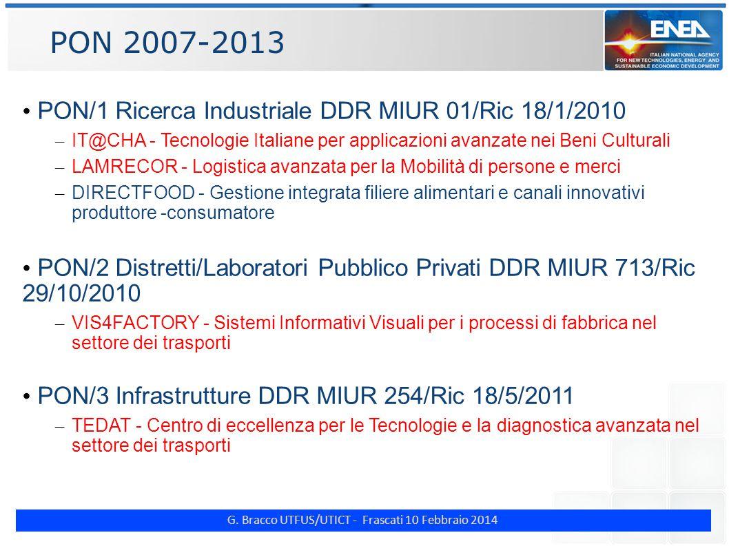 G. Bracco UTFUS/UTICT - Frascati 10 Febbraio 2014 PON 2007-2013 PON/1 Ricerca Industriale DDR MIUR 01/Ric 18/1/2010 – IT@CHA - Tecnologie Italiane per