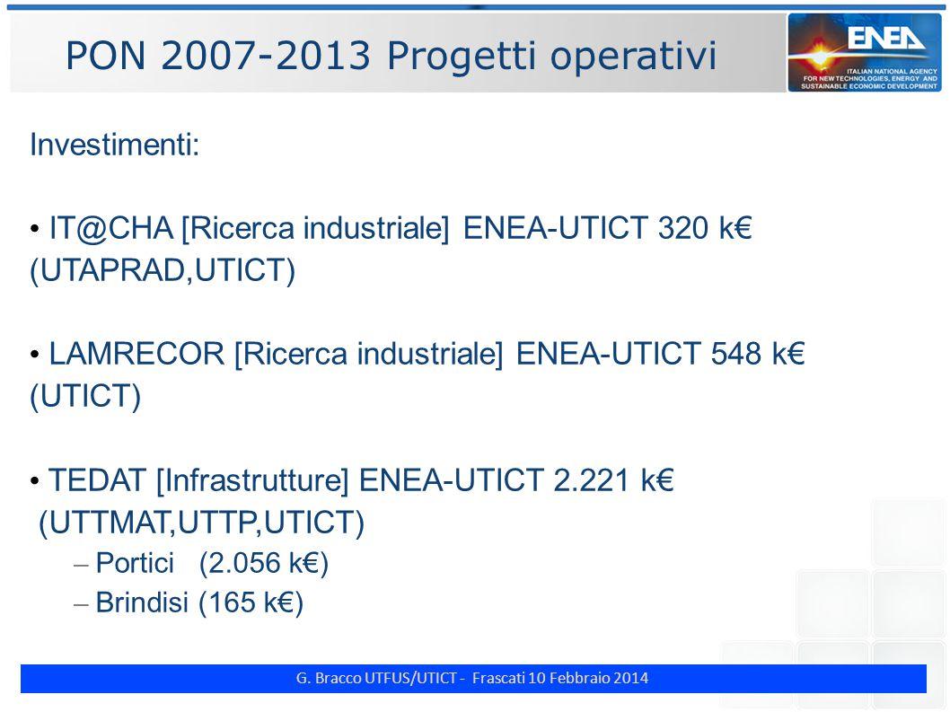 G. Bracco UTFUS/UTICT - Frascati 10 Febbraio 2014 PON 2007-2013 Progetti operativi Investimenti: IT@CHA [Ricerca industriale] ENEA-UTICT 320 k€ (UTAPR