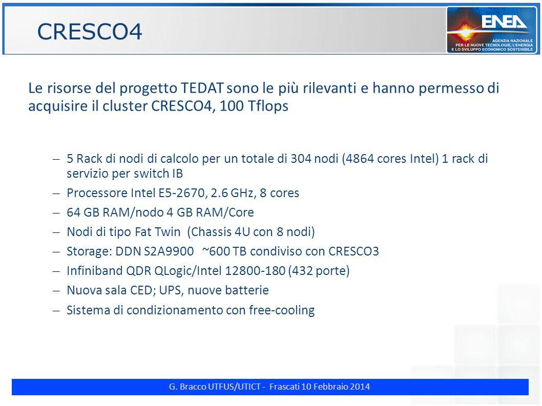 G. Bracco UTFUS/UTICT - Frascati 10 Febbraio 2014 ENE CRESCO4 Le risorse del progetto TEDAT sono le più rilevanti e hanno permesso di acquisire il clu