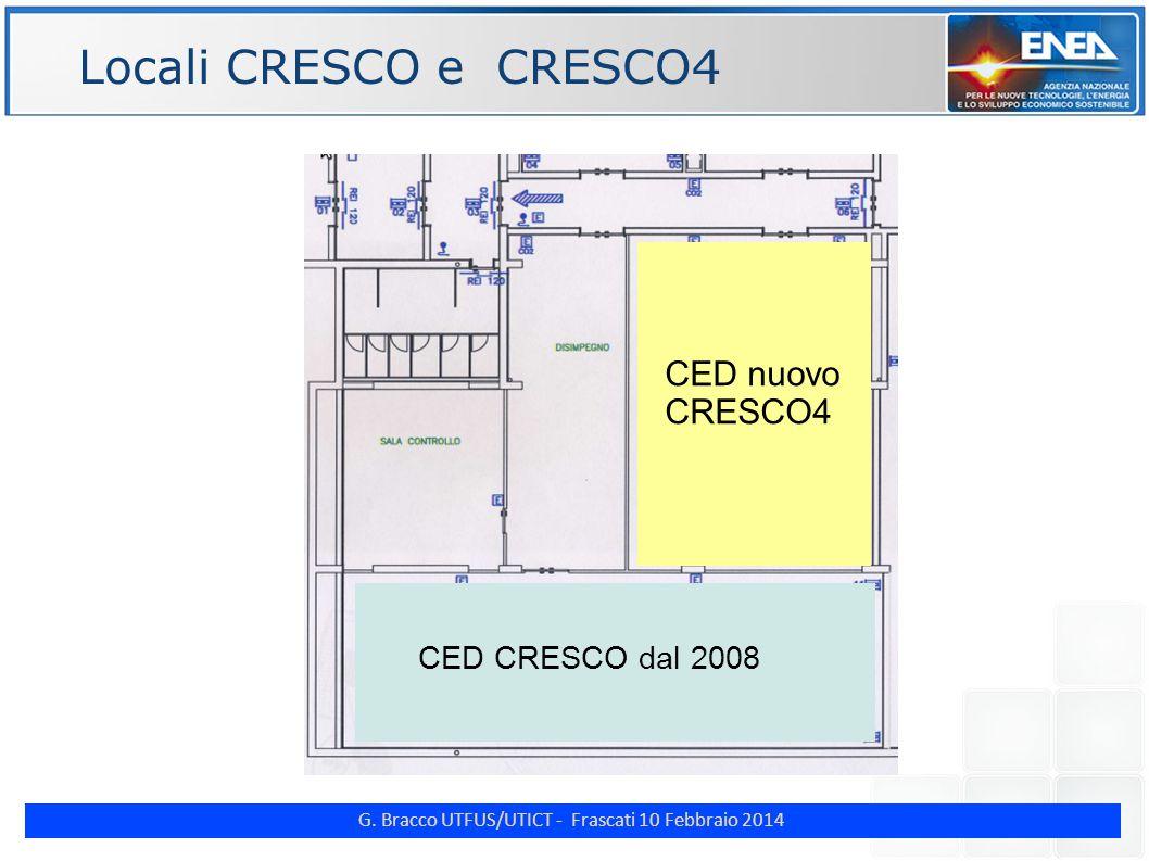 G. Bracco UTFUS/UTICT - Frascati 10 Febbraio 2014 ENE Locali CRESCO e CRESCO4 CED CRESCO dal 2008 CED nuovo CRESCO4