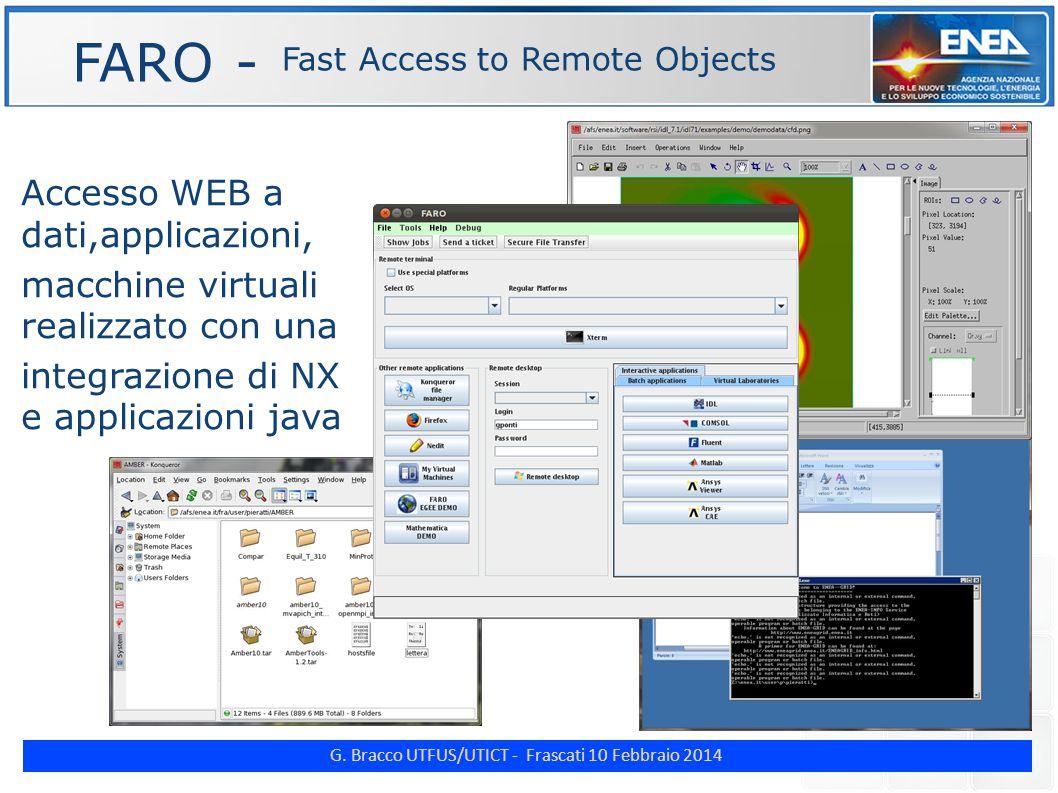 G. Bracco UTFUS/UTICT - Frascati 10 Febbraio 2014 FARO - Fast Access to Remote Objects Accesso WEB a dati,applicazioni, macchine virtuali realizzato c