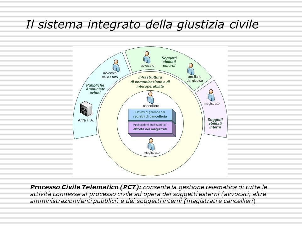 Il sistema integrato della giustizia civile Processo Civile Telematico (PCT): consente la gestione telematica di tutte le attività connesse al processo civile ad opera dei soggetti esterni (avvocati, altre amministrazioni/enti pubblici) e dei soggetti interni (magistrati e cancellieri)