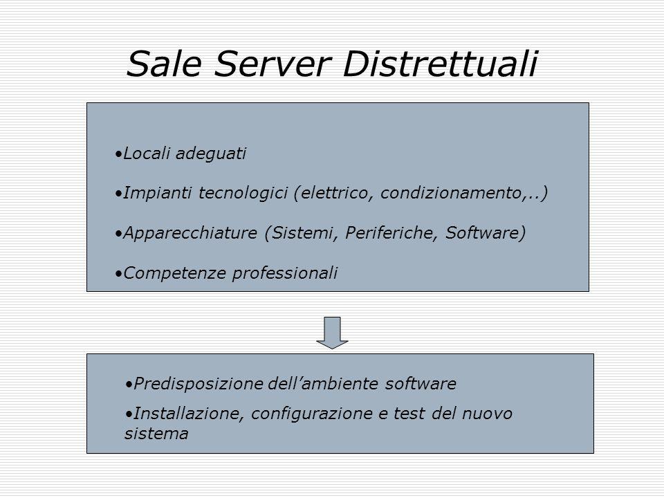Sale Server Distrettuali Locali adeguati Impianti tecnologici (elettrico, condizionamento,..) Apparecchiature (Sistemi, Periferiche, Software) Competenze professionali Predisposizione dell'ambiente software Installazione, configurazione e test del nuovo sistema
