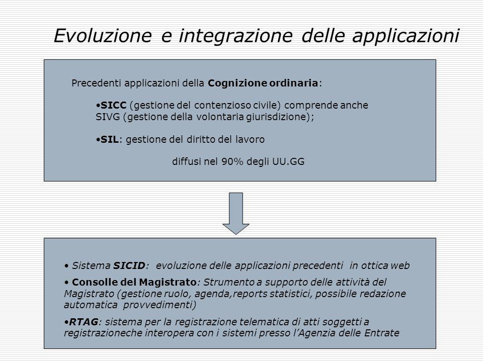 Evoluzione e integrazione delle applicazioni Esecuzioni Mobiliari e Immobiliari: SIEC (Sistema Informativo Esecuzioni Civili); Rito Fallimentare APC (Automazione Procedure Concorsuali) Sistema SIECIC: evoluzione delle applicazioni precedenti in ottica web
