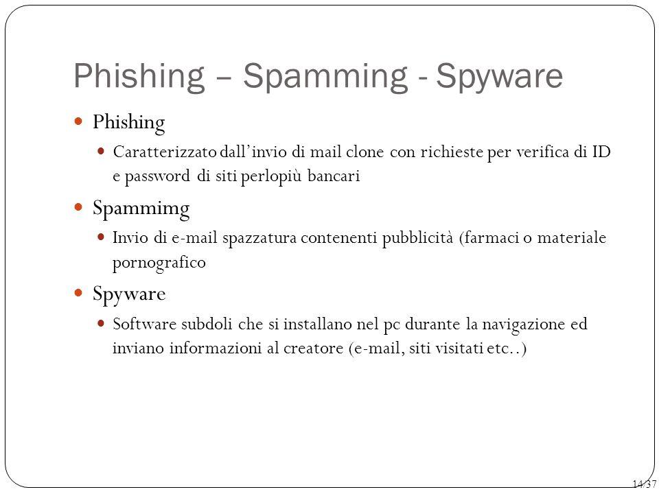 Phishing – Spamming - Spyware Phishing Caratterizzato dall'invio di mail clone con richieste per verifica di ID e password di siti perlopiù bancari Sp