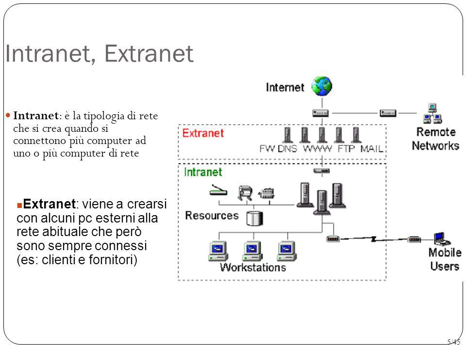 Intranet, Extranet Intranet: è la tipologia di rete che si crea quando si connettono più computer ad uno o più computer di rete Extranet: viene a crea