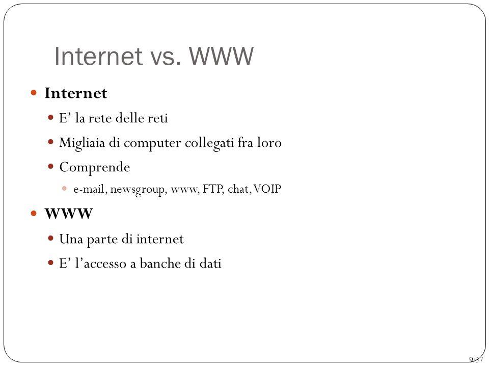 Internet vs. WWW Internet E' la rete delle reti Migliaia di computer collegati fra loro Comprende e-mail, newsgroup, www, FTP, chat, VOIP WWW Una part
