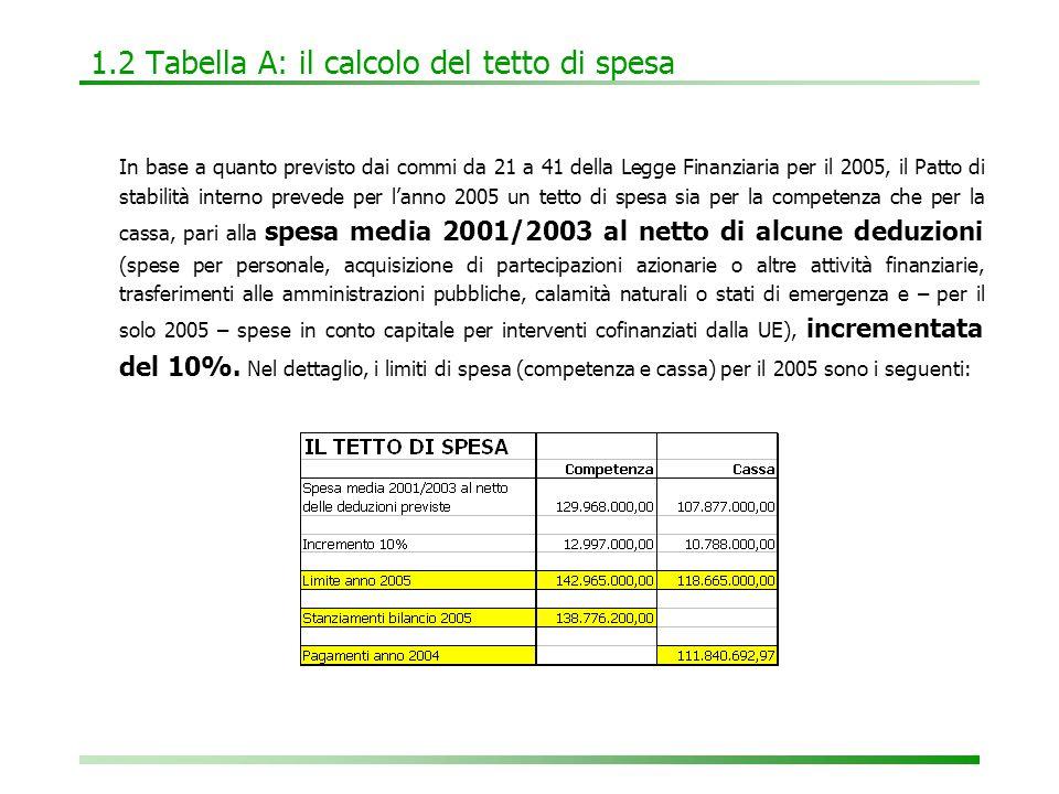 4.4 Tabella D: l'analisi funzionale delle spese correnti