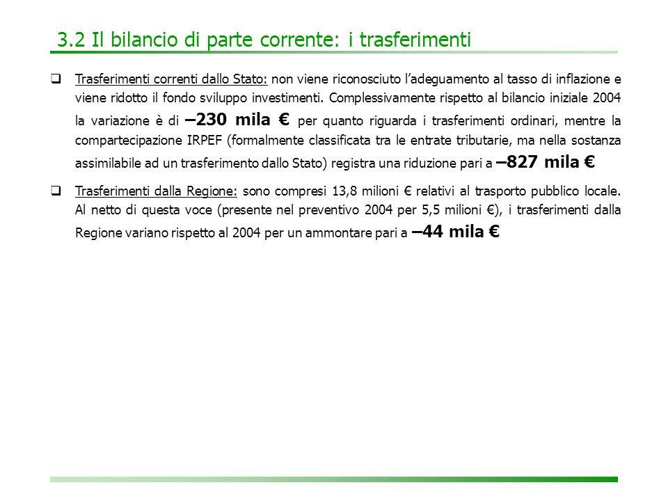 3.2 Il bilancio di parte corrente: i trasferimenti  Trasferimenti correnti dallo Stato: non viene riconosciuto l'adeguamento al tasso di inflazione e viene ridotto il fondo sviluppo investimenti.