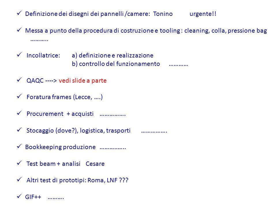 Definizione dei disegni dei pannelli /camere: Tonino urgente!.