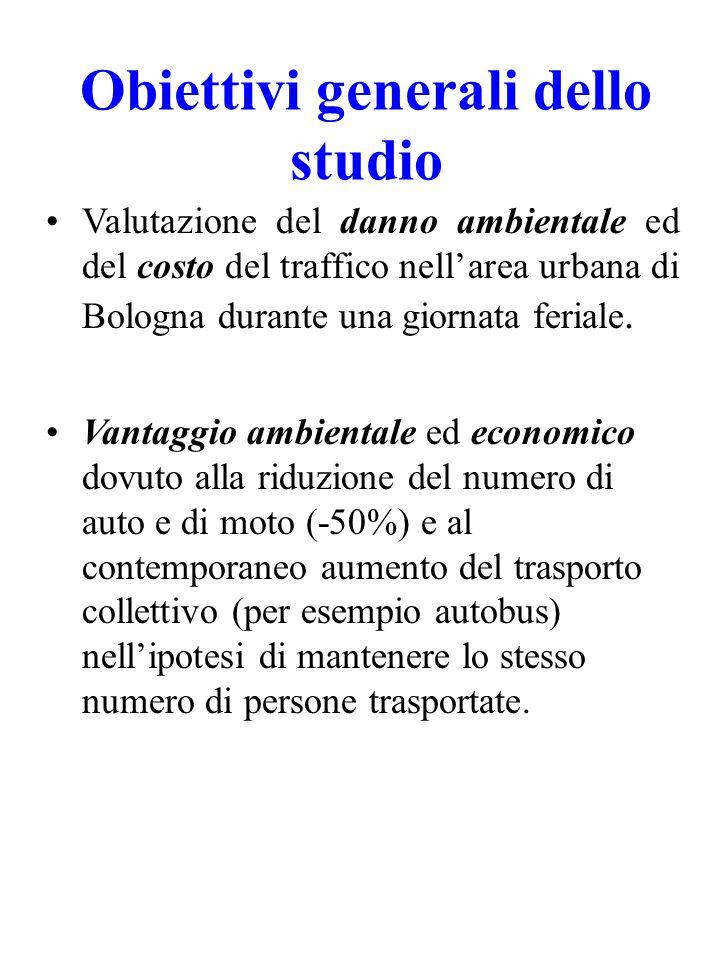 Obiettivi generali dello studio Valutazione del danno ambientale ed del costo del traffico nell'area urbana di Bologna durante una giornata feriale.