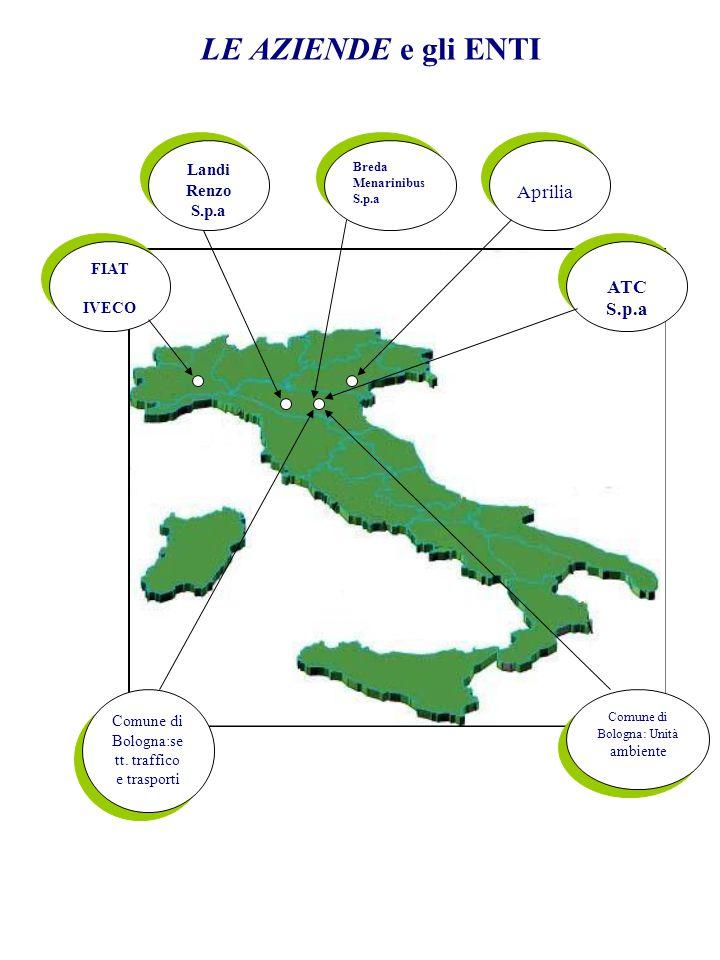 LE AZIENDE e gli ENTI FIAT IVECO FIAT IVECO Breda Menarinibus S.p.a Landi Renzo S.p.a Landi Renzo S.p.a ATC S.p.a Comune di Bologna:se tt.